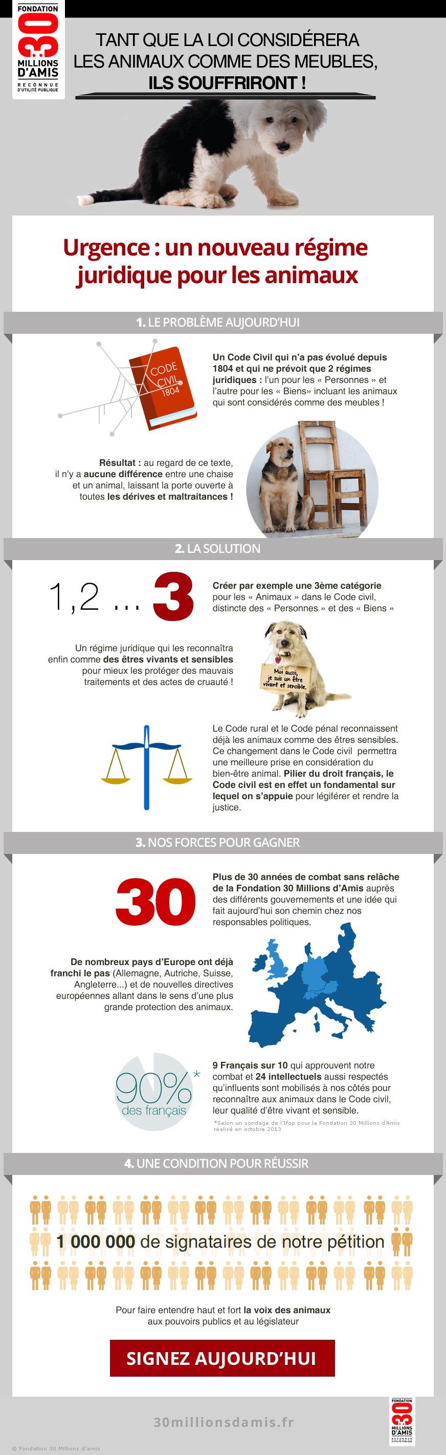 30MA_RegimeJuridique_infographie